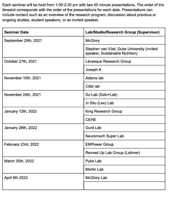 2021-22 Graduate Seminar Dates